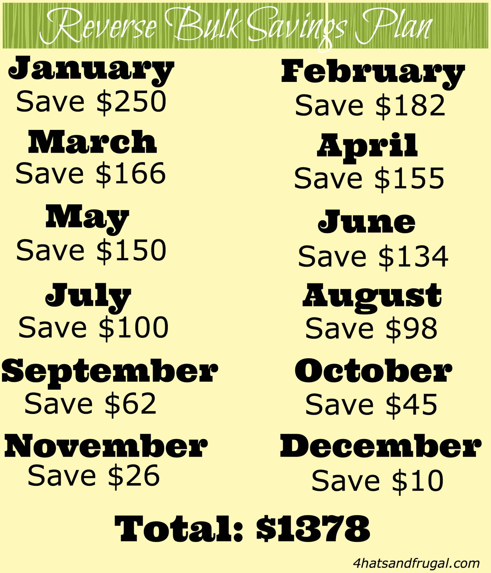 3 New 52 Week Savings Plans 4 Hats and Frugal – Money Challenge Worksheets
