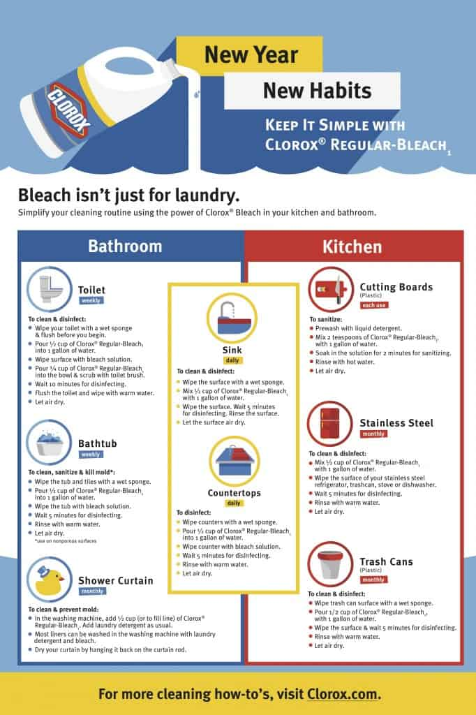 Clorox_Bleach_FactSheet