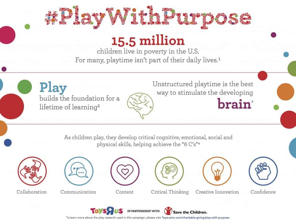 Toys'R'Us_SavetheChildren_Infogram1