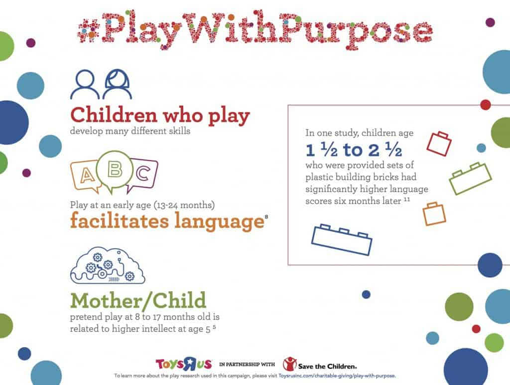 Toys'R'Us_SavetheChildren_Infogram2